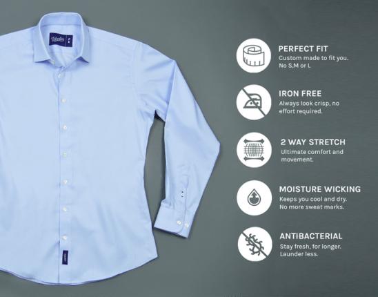 Performance shirt fabrics 101 custom dress shirts and for How to not sweat through dress shirts